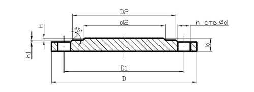 Заглушки фланцевые ГОСТ 12836-67 (сталь 20, 09Г2С, 17Г1С)